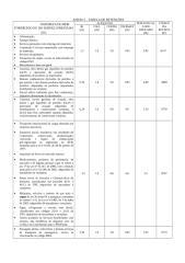 Anexo1INSRF5392005 - Retenções Orgãos Publicos.doc