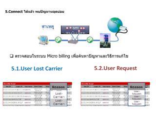 Connect ได้แล้ว พบปัญหาหลุดบ่อย.pdf