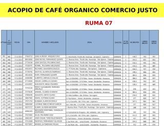 ACOPIO DE CAFE LOTE 7.xlsx