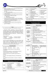 [MED 250] IICBS Chest Pain (4A).docx