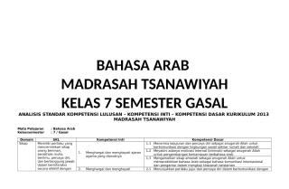 Silabus B. Arab Kelas VII MTS De-Java.docx