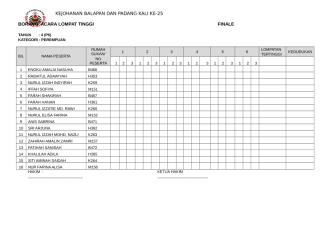 BORANG STATISTIK ACARA LOMPAT TINGGI 2012 PEREMPUAN.doc