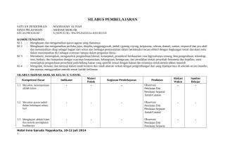 Silabus Akidah Akhlak X Wajib.doc.docx