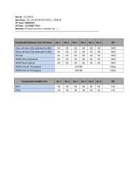 DT_NewSite_CJ_3G_KUBANGWUNGU_TIMUR.docx